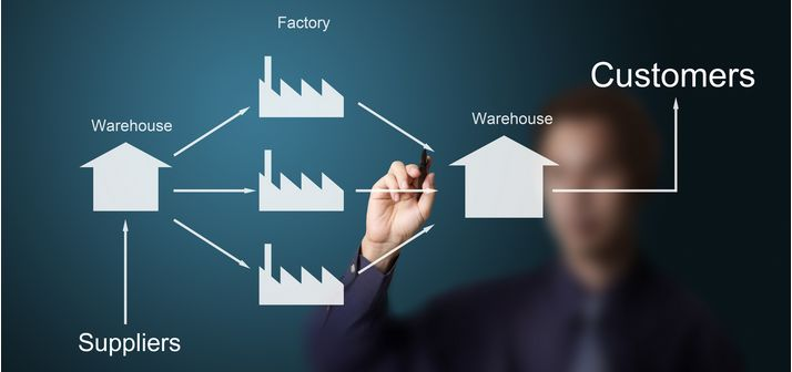 Warehouse Detail - HOME PAGE